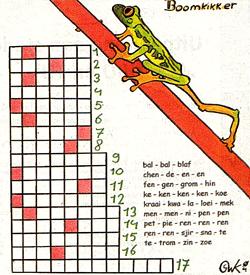 Boomkikker puzzel