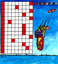 Kitesurfen puzzel