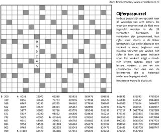 Cijferpas puzzel