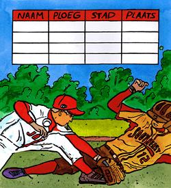 Honkbal logisch raadsel puzzel