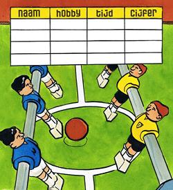 Tafelvoetbal logisch raadsel